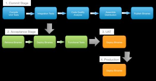 how to compile a nodejs application for prodution